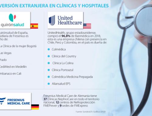 Los centros de salud colombianos están en la mira de la inversión extranjera privada